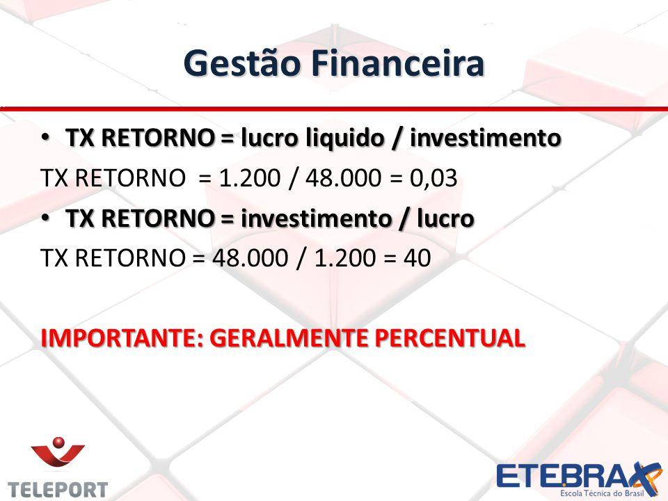 Gestão Financeira TX RETORNO = lucro liquido / investimento