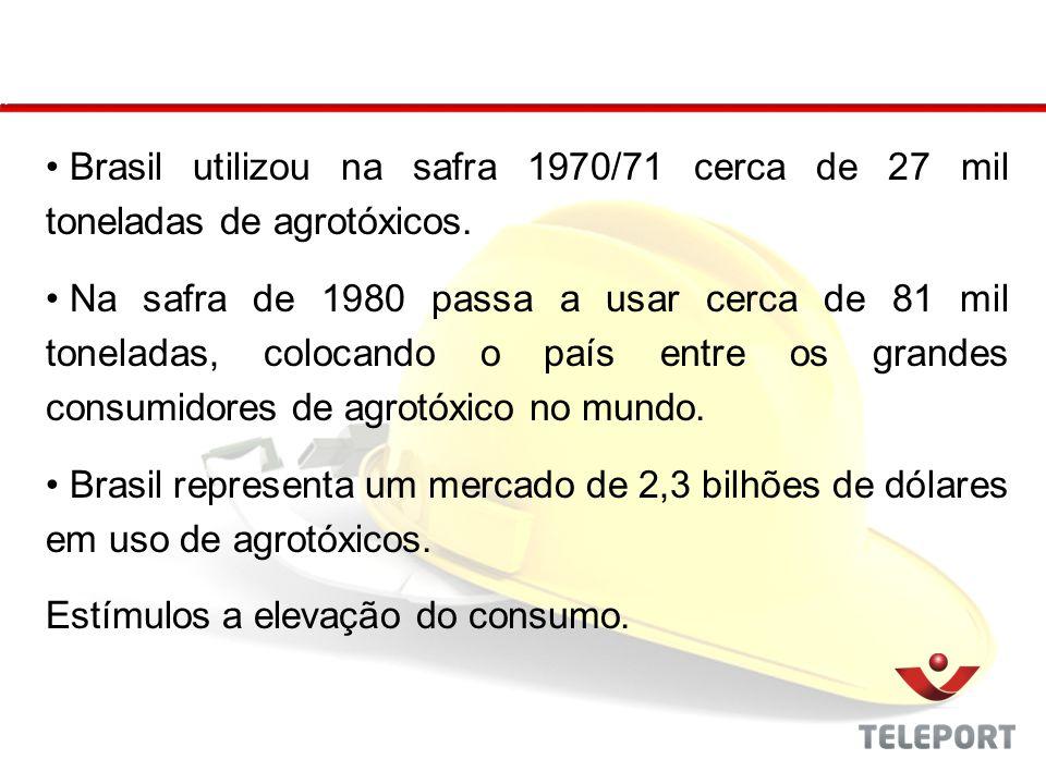 Brasil utilizou na safra 1970/71 cerca de 27 mil toneladas de agrotóxicos.