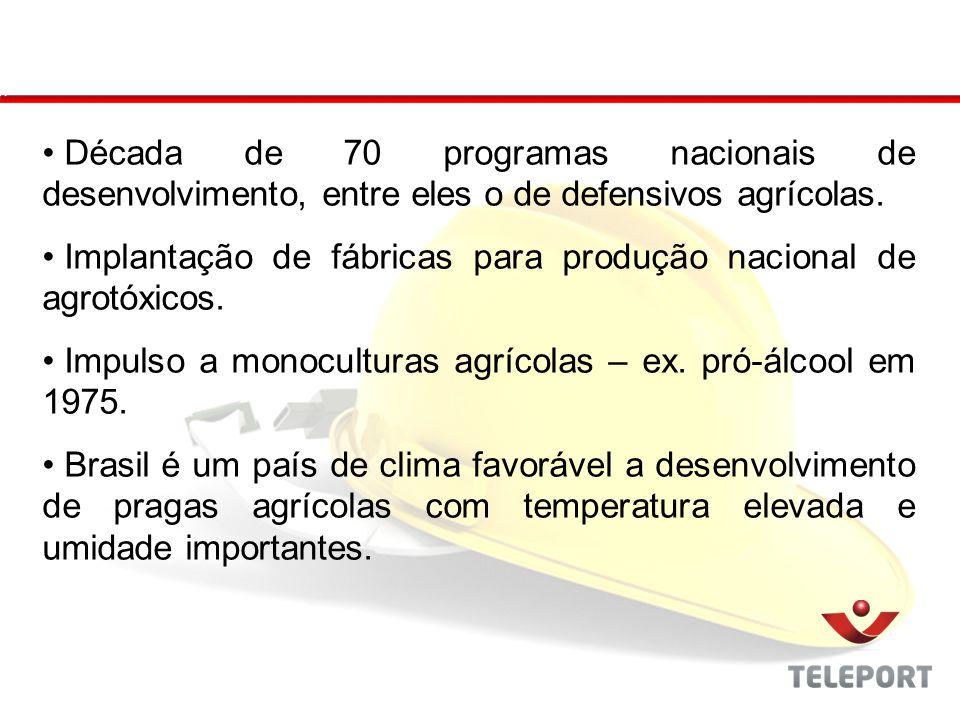 Década de 70 programas nacionais de desenvolvimento, entre eles o de defensivos agrícolas.
