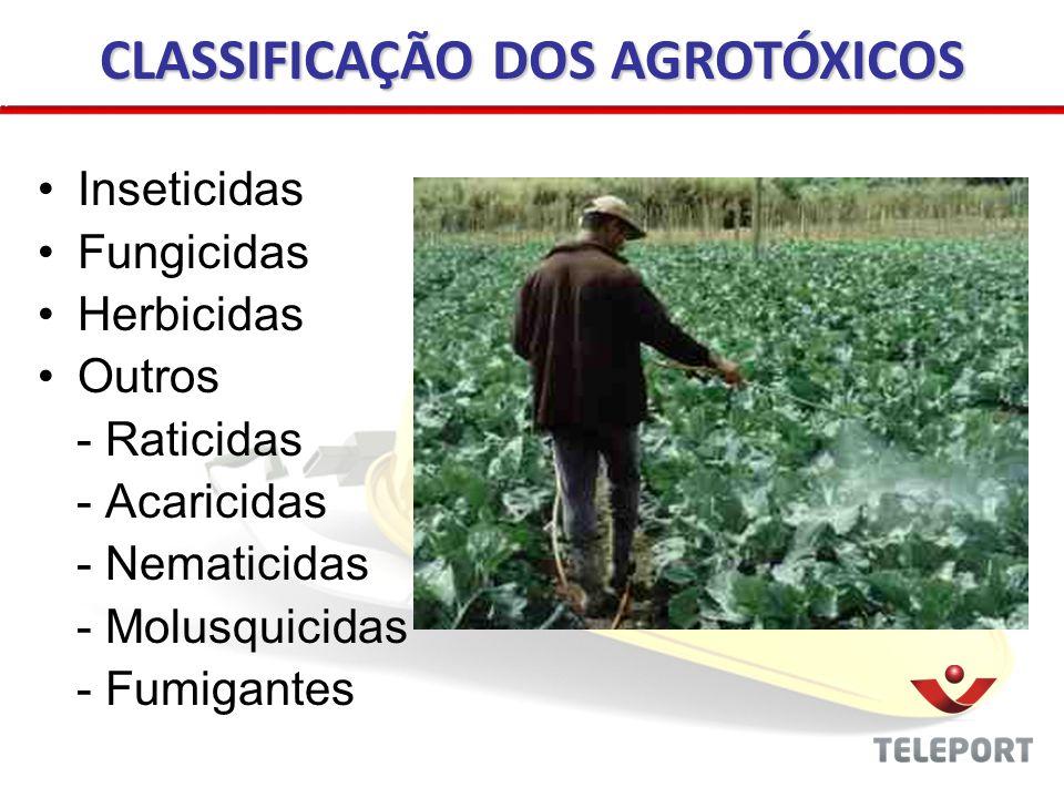 CLASSIFICAÇÃO DOS AGROTÓXICOS