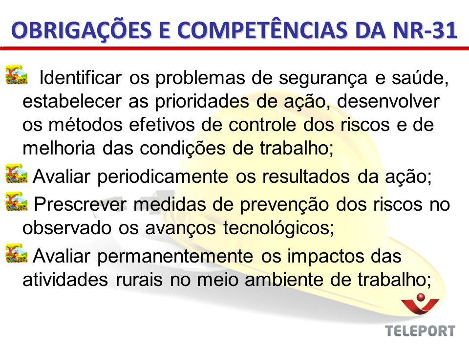OBRIGAÇÕES E COMPETÊNCIAS DA NR-31