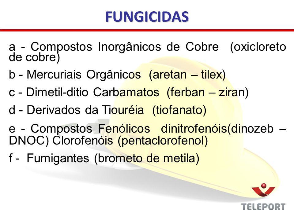 FUNGICIDAS a - Compostos Inorgânicos de Cobre (oxicloreto de cobre)