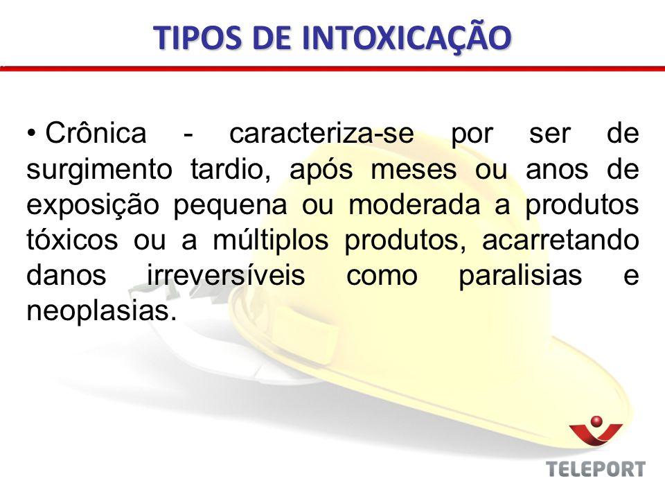 TIPOS DE INTOXICAÇÃO