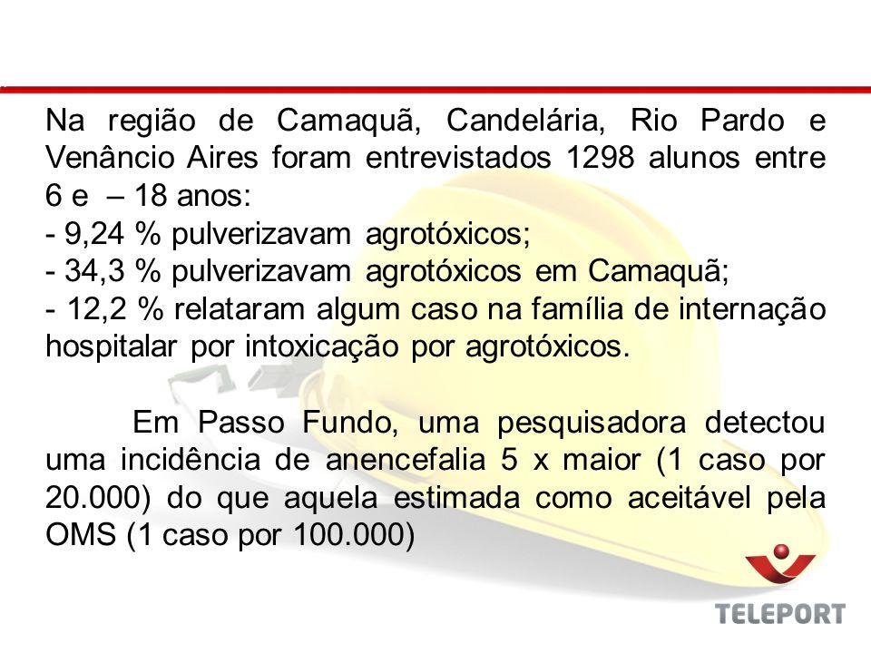 Na região de Camaquã, Candelária, Rio Pardo e Venâncio Aires foram entrevistados 1298 alunos entre 6 e – 18 anos: