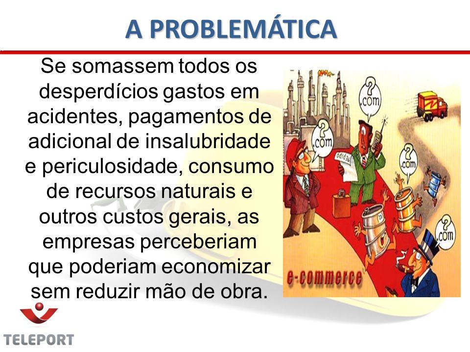 A PROBLEMÁTICA