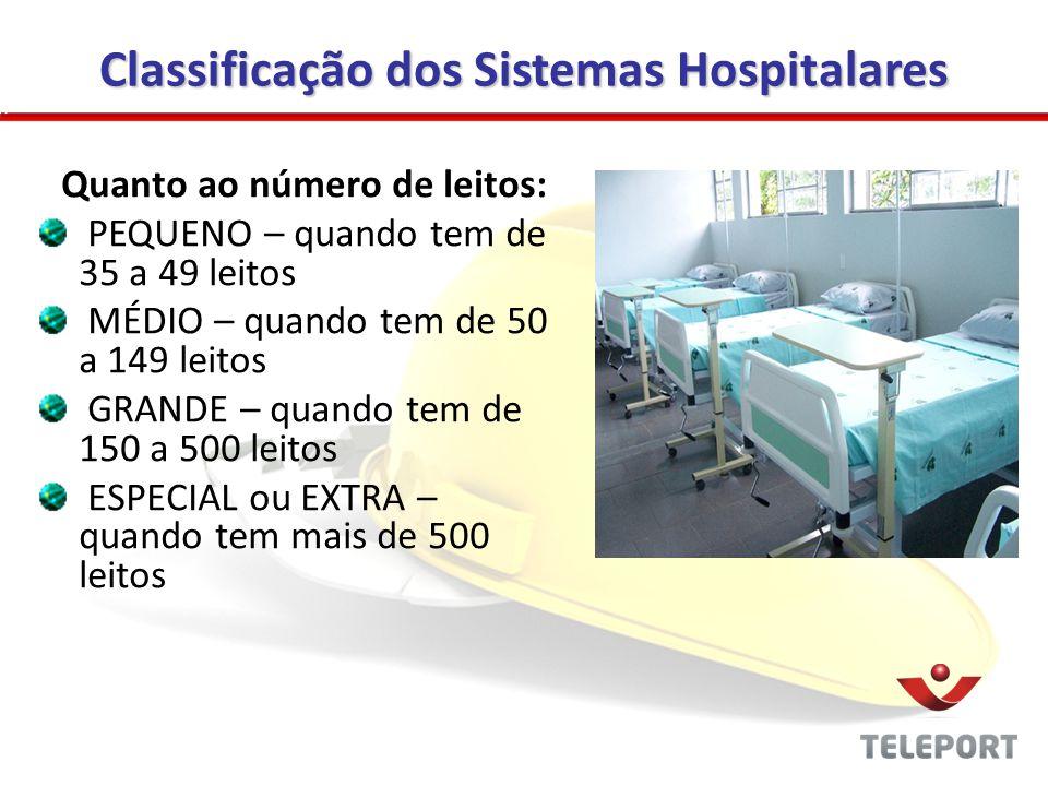 Classificação dos Sistemas Hospitalares Quanto ao número de leitos: