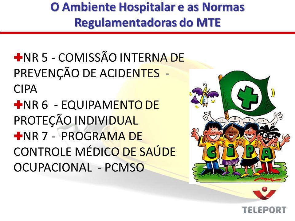 O Ambiente Hospitalar e as Normas Regulamentadoras do MTE