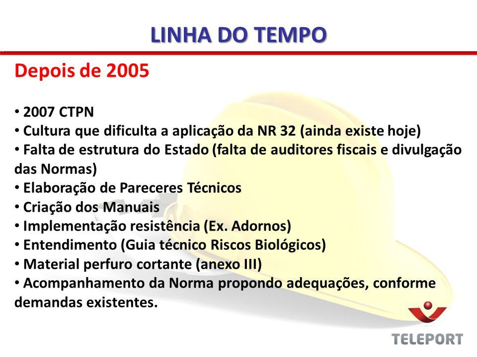 LINHA DO TEMPO Depois de 2005 2007 CTPN