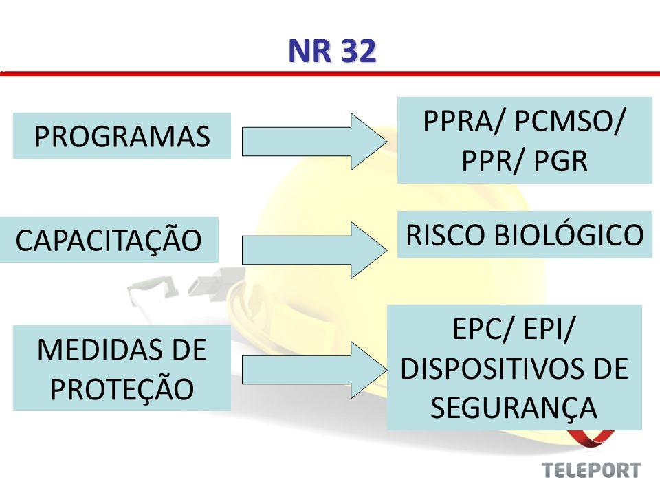 EPC/ EPI/ DISPOSITIVOS DE SEGURANÇA