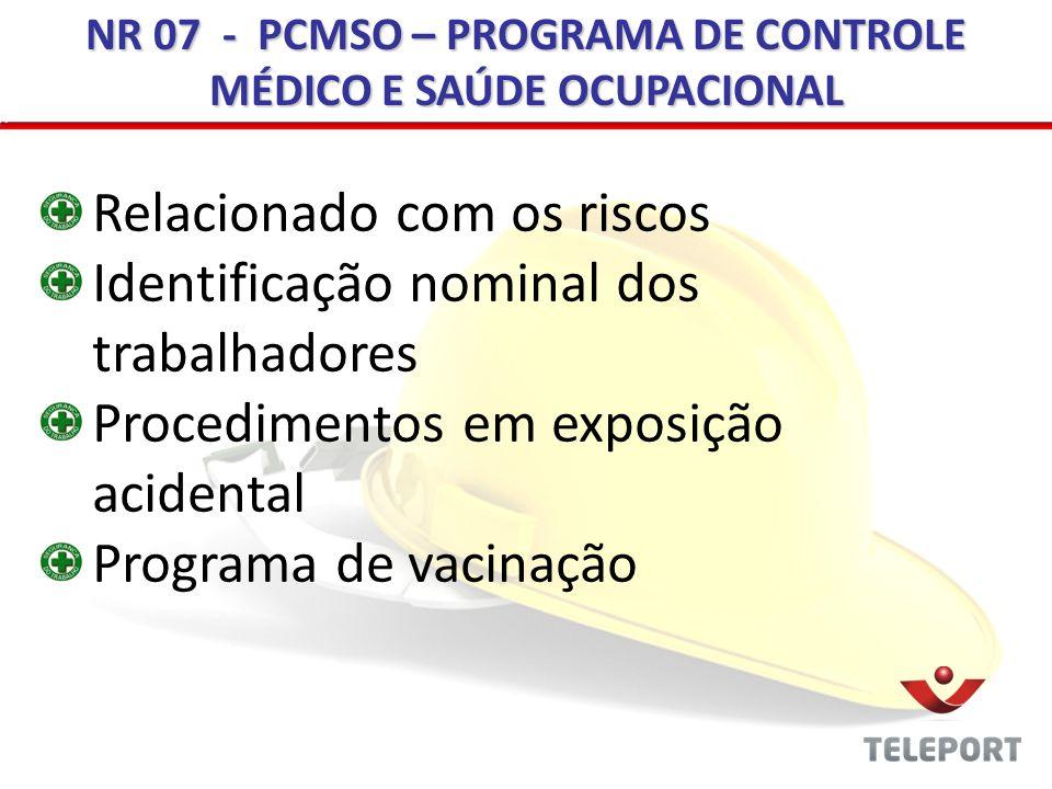 NR 07 - PCMSO – PROGRAMA DE CONTROLE MÉDICO E SAÚDE OCUPACIONAL