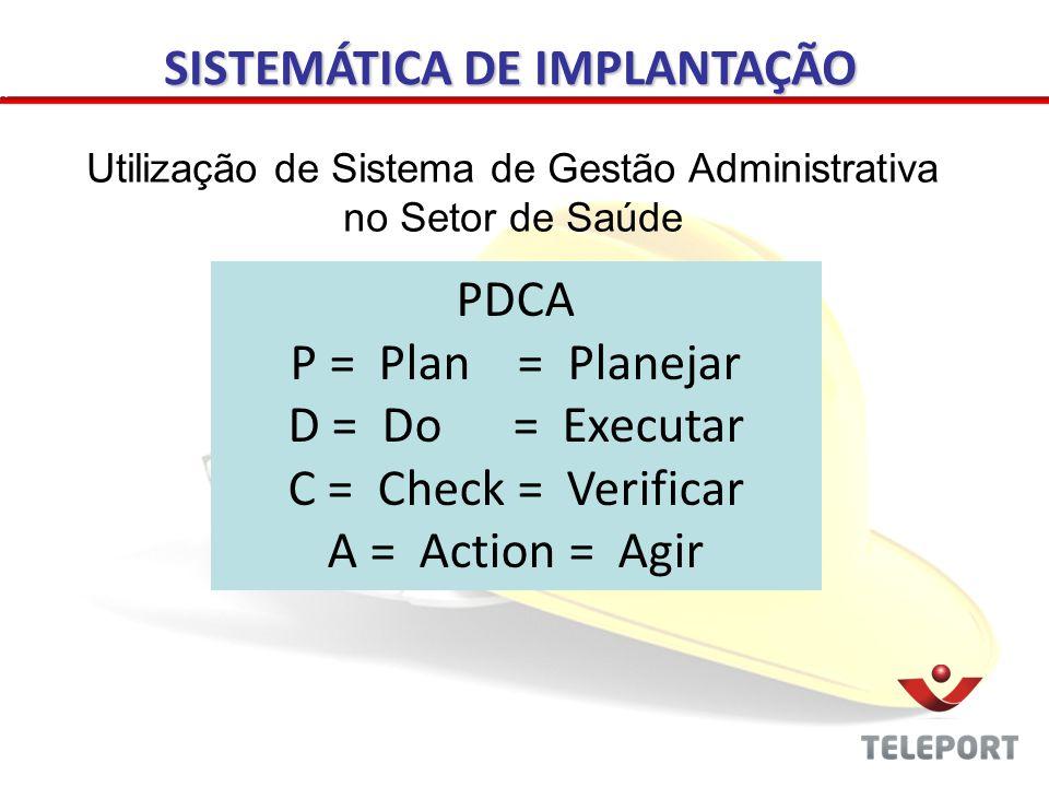 SISTEMÁTICA DE IMPLANTAÇÃO
