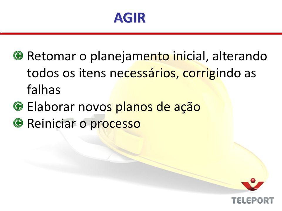 AGIR Retomar o planejamento inicial, alterando todos os itens necessários, corrigindo as falhas. Elaborar novos planos de ação.