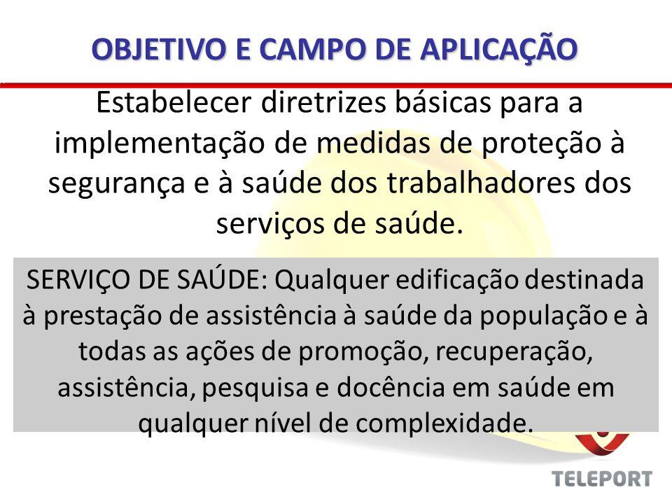 OBJETIVO E CAMPO DE APLICAÇÃO