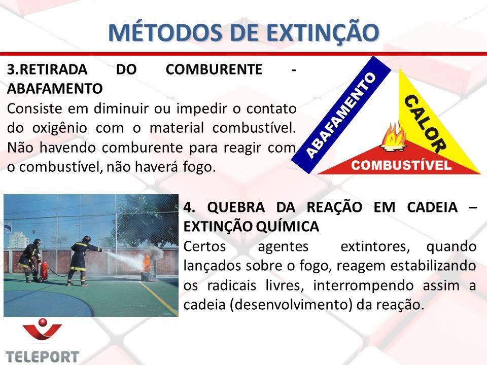 MÉTODOS DE EXTINÇÃO 3.RETIRADA DO COMBURENTE - ABAFAMENTO
