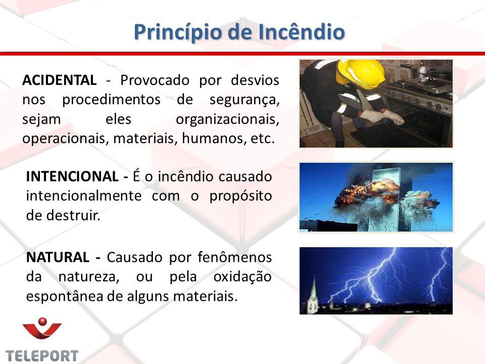 Princípio de Incêndio