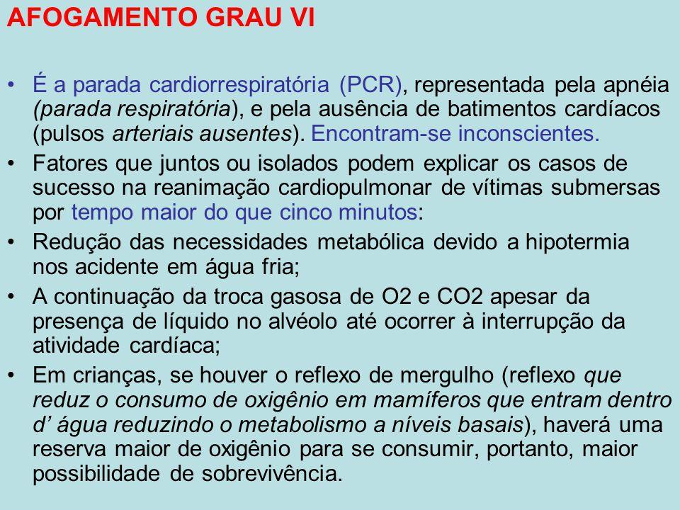 AFOGAMENTO GRAU VI
