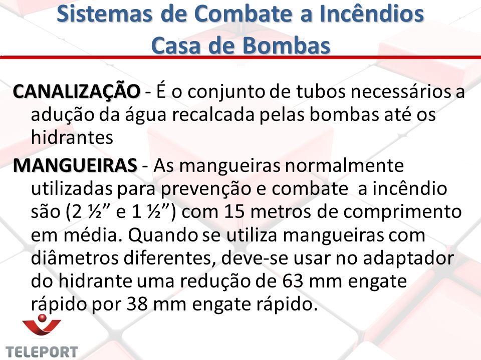 Sistemas de Combate a Incêndios Casa de Bombas