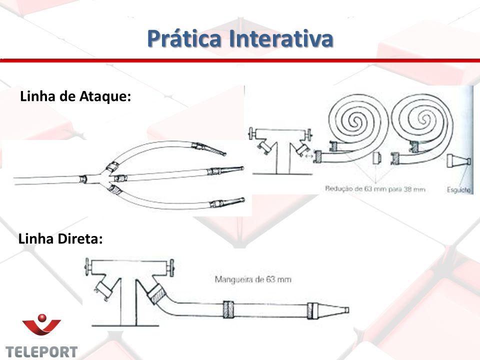 Prática Interativa Linha de Ataque: Linha Direta:
