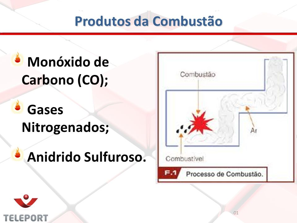 Monóxido de Carbono (CO); Gases Nitrogenados;