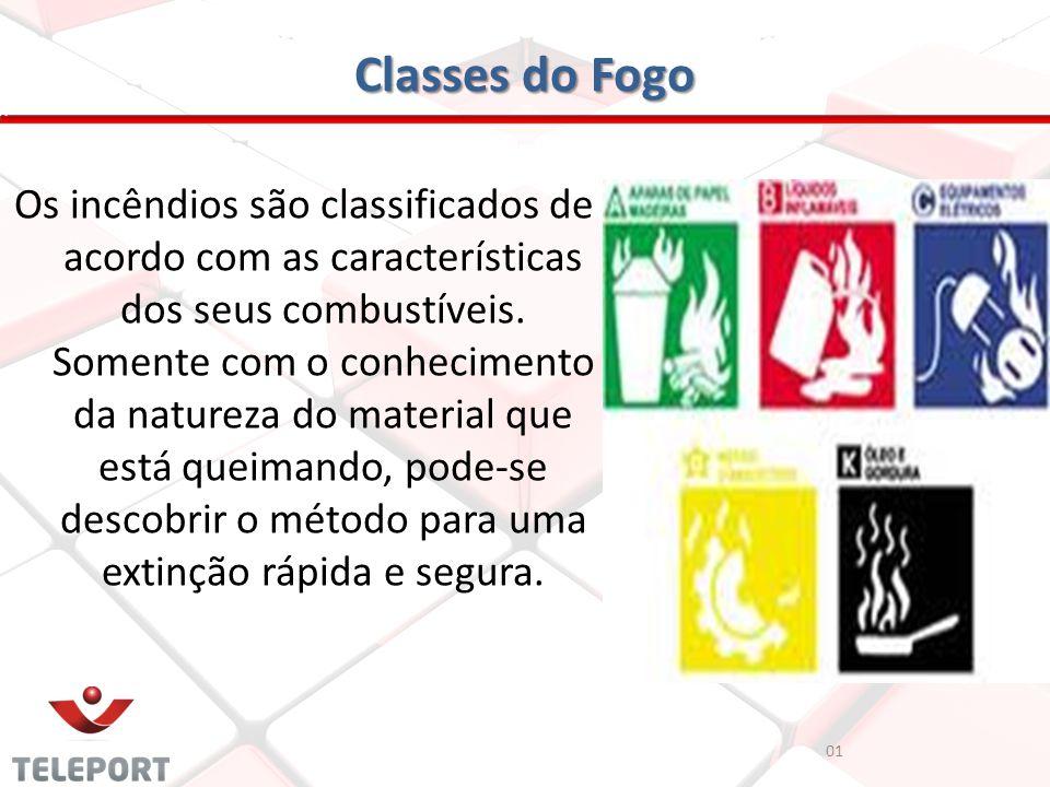 Classes do Fogo