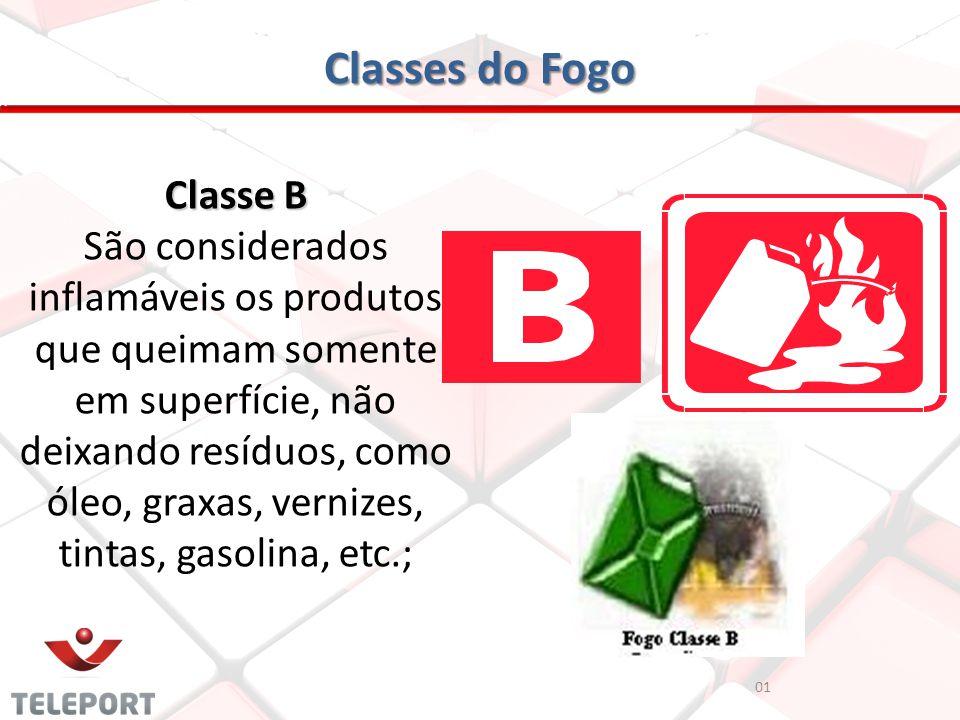 Classes do Fogo Classe B