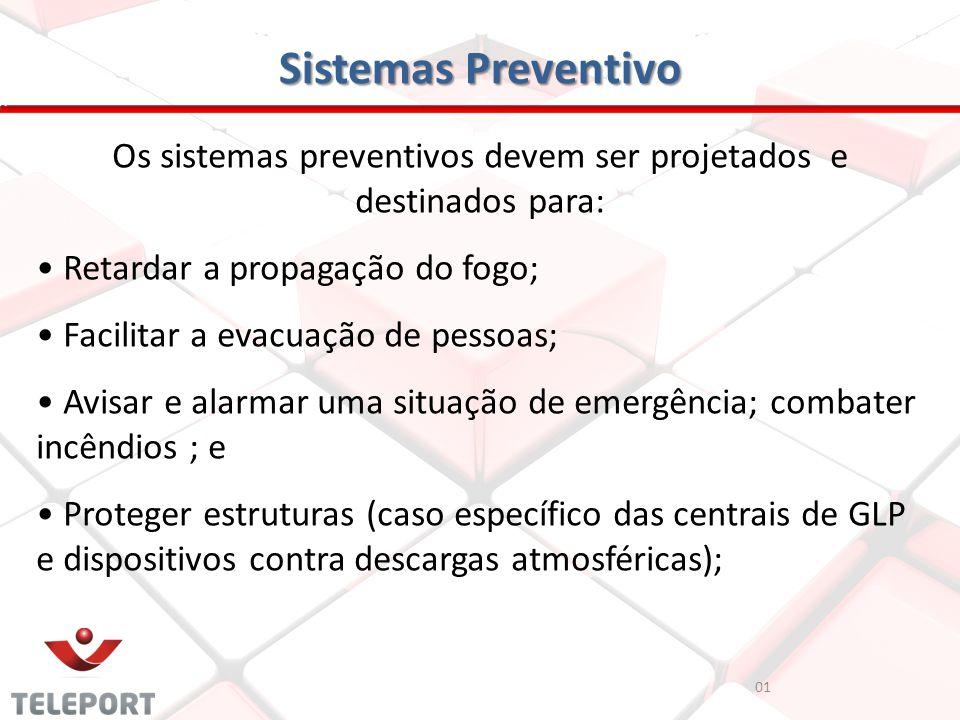 Os sistemas preventivos devem ser projetados e destinados para: