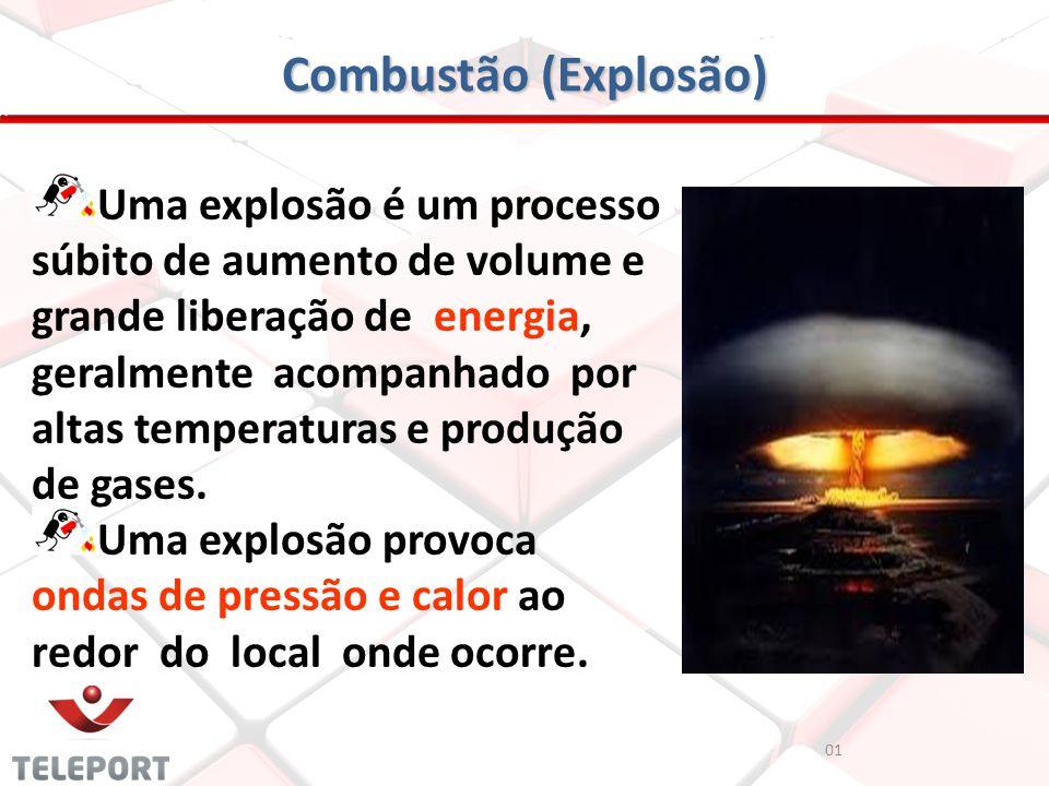 Combustão (Explosão)
