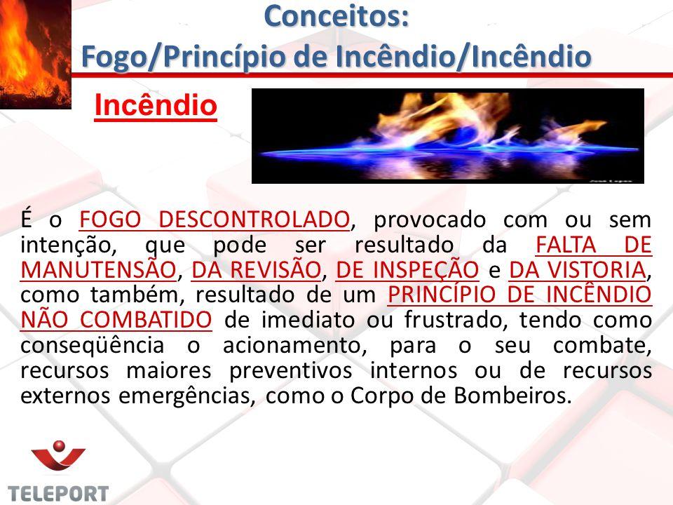 Fogo/Princípio de Incêndio/Incêndio