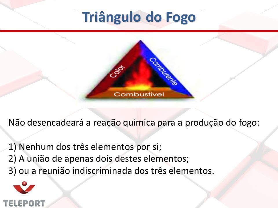 Triângulo do Fogo Não desencadeará a reação química para a produção do fogo: 1) Nenhum dos três elementos por si;