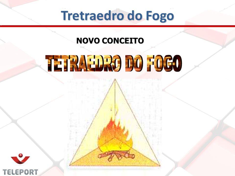 Tretraedro do Fogo NOVO CONCEITO TETRAEDRO DO FOGO