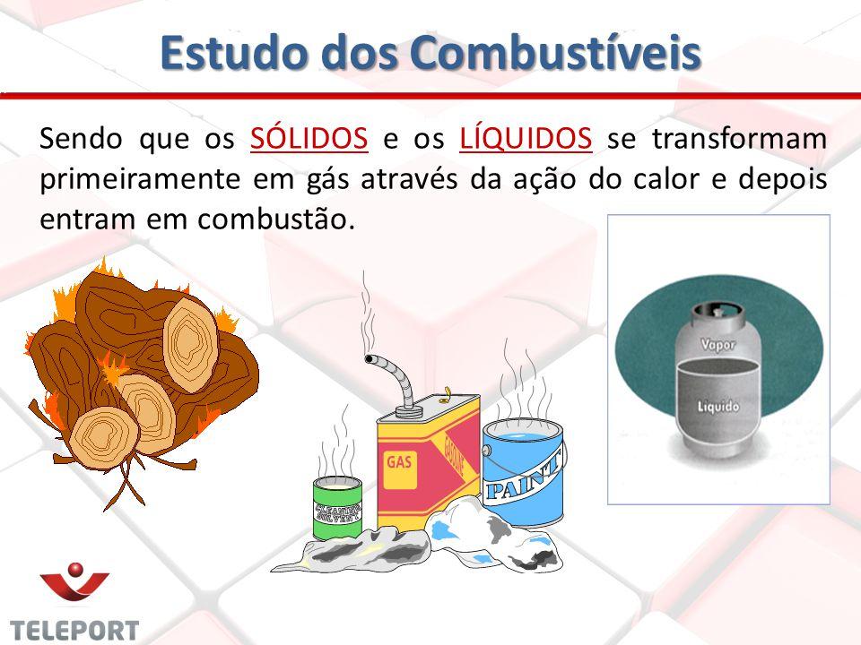 Estudo dos Combustíveis
