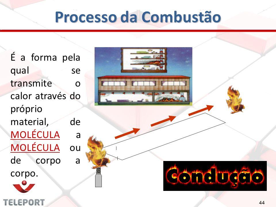 Processo da Combustão É a forma pela qual se transmite o calor através do próprio material, de MOLÉCULA a MOLÉCULA ou de corpo a corpo.