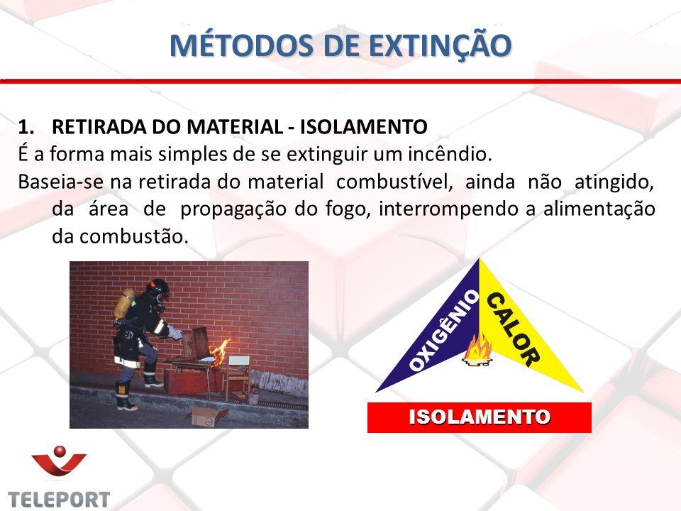 MÉTODOS DE EXTINÇÃO RETIRADA DO MATERIAL - ISOLAMENTO