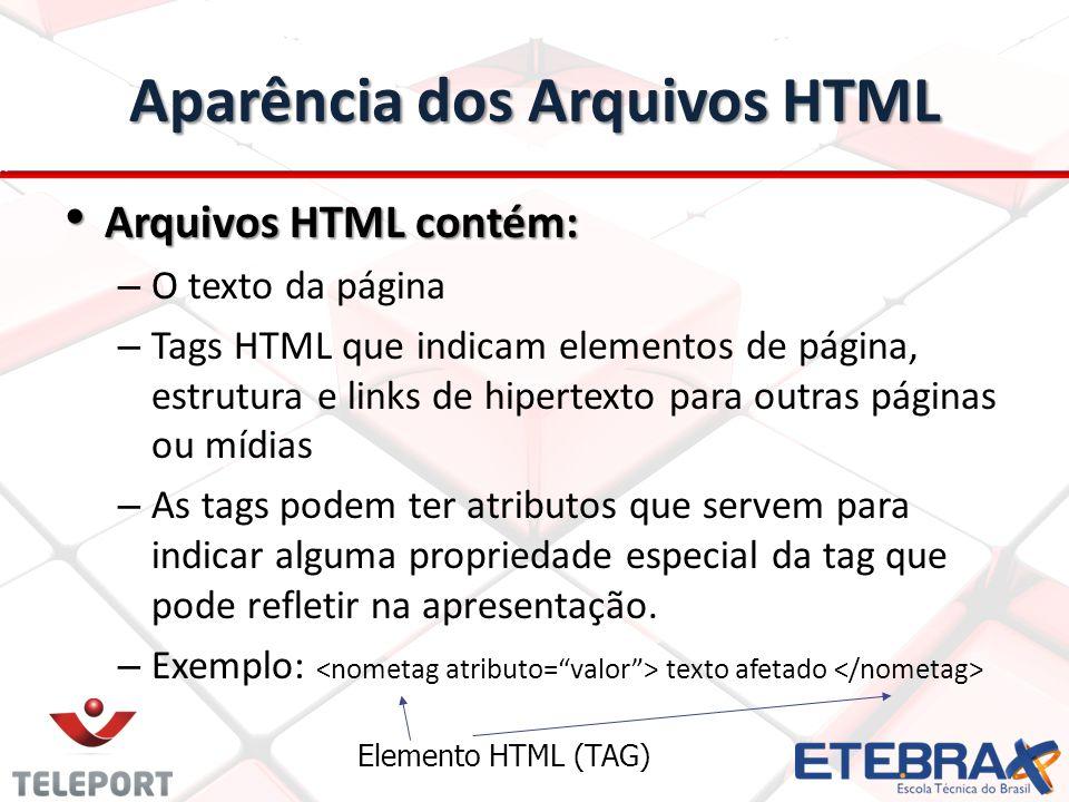 Aparência dos Arquivos HTML