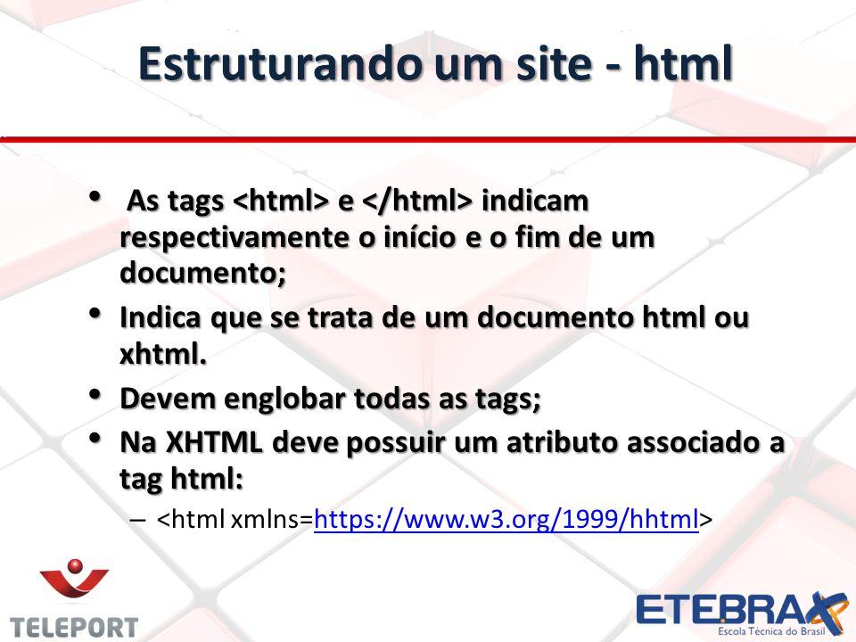 Estruturando um site - html