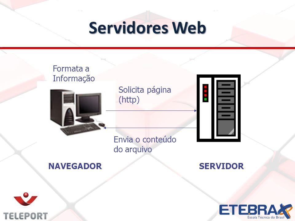 Servidores Web Formata a Informação Solicita página (http)