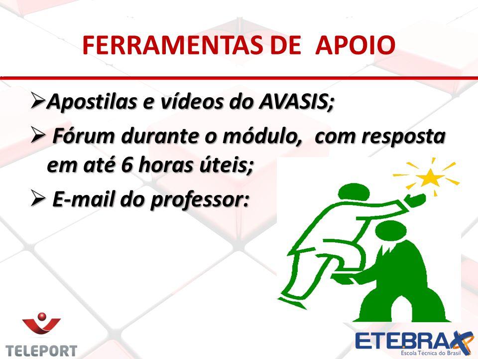 Ferramentas de apoio Apostilas e vídeos do AVASIS;