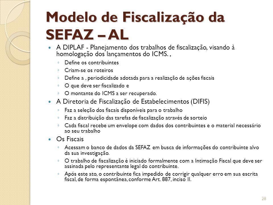 Modelo de Fiscalização da SEFAZ – AL