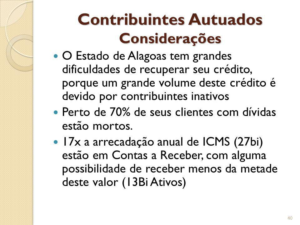 Contribuintes Autuados Considerações