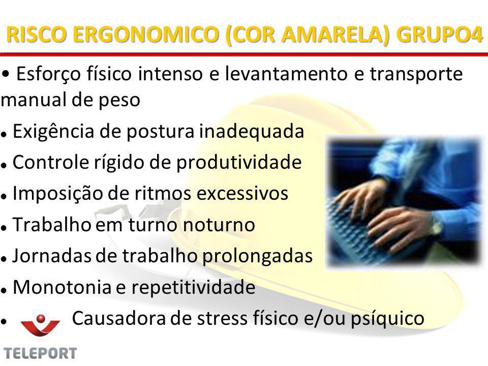 RISCO ERGONOMICO (COR AMARELA) GRUPO4