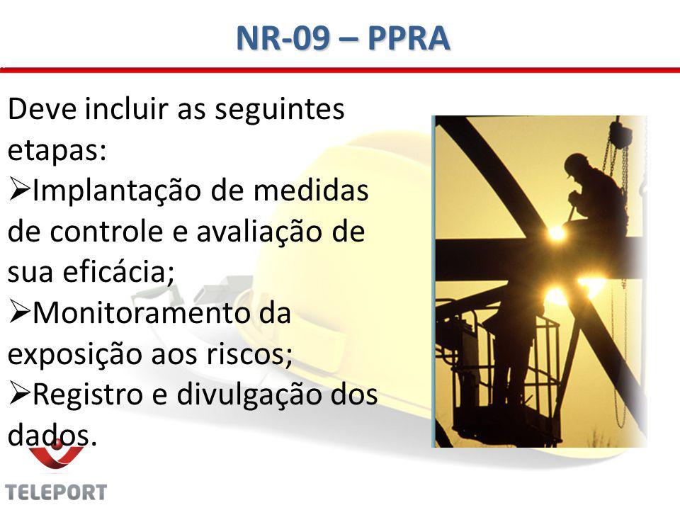NR-09 – PPRA Deve incluir as seguintes etapas: