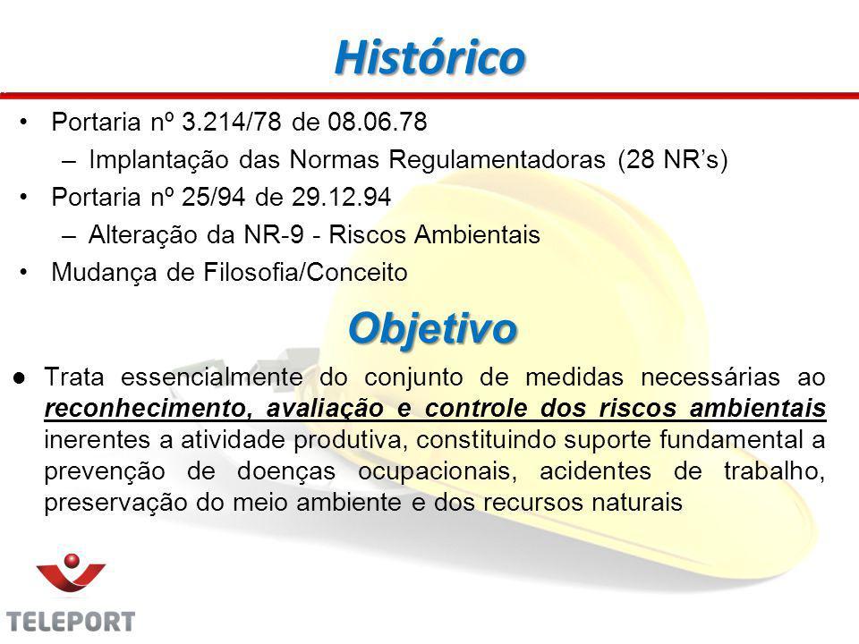 Histórico Objetivo Portaria nº 3.214/78 de 08.06.78