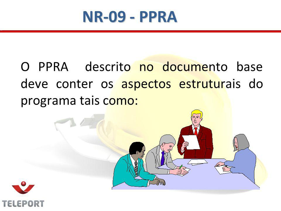 NR-09 - PPRA O PPRA descrito no documento base deve conter os aspectos estruturais do programa tais como: