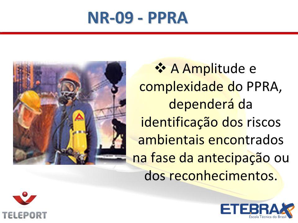 NR-09 - PPRA