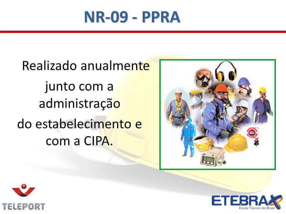 NR-09 - PPRA Realizado anualmente junto com a administração
