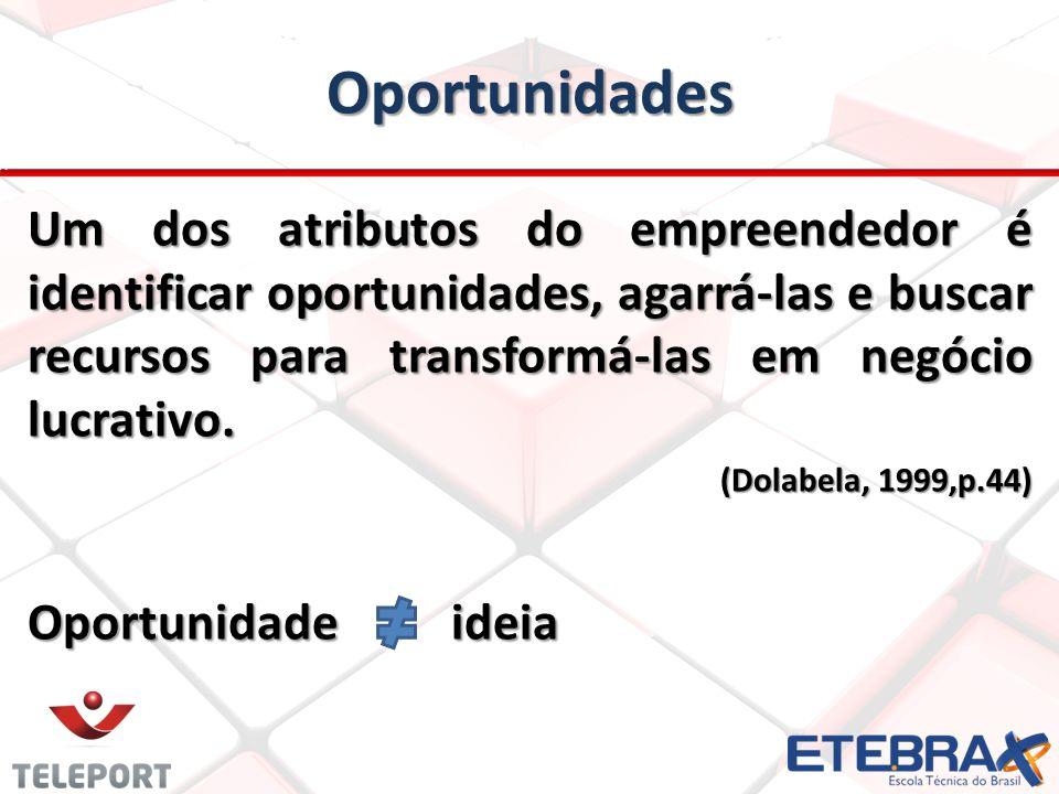 Oportunidades Um dos atributos do empreendedor é identificar oportunidades, agarrá-las e buscar recursos para transformá-las em negócio lucrativo.