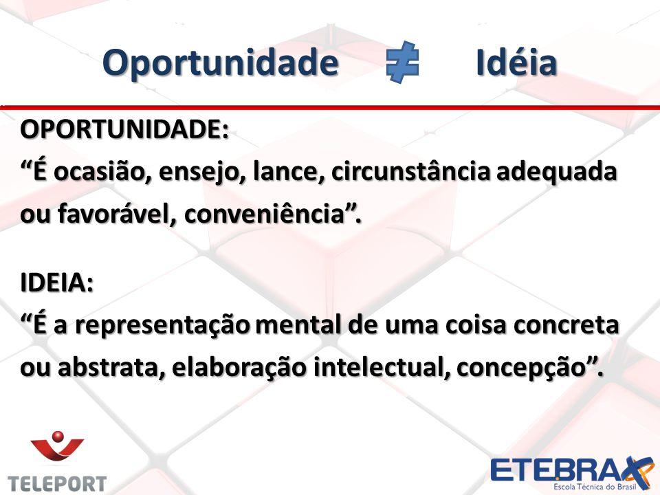 Oportunidade Idéia OPORTUNIDADE: