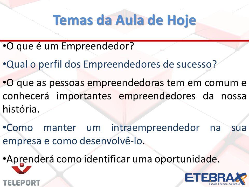 Temas da Aula de Hoje O que é um Empreendedor