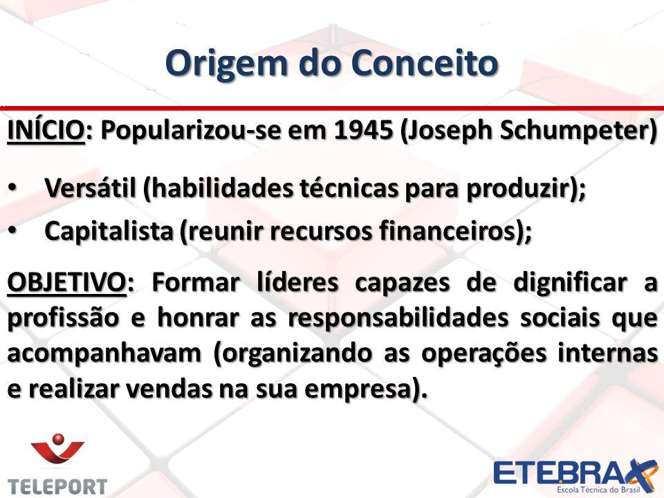 Origem do Conceito INÍCIO: Popularizou-se em 1945 (Joseph Schumpeter)