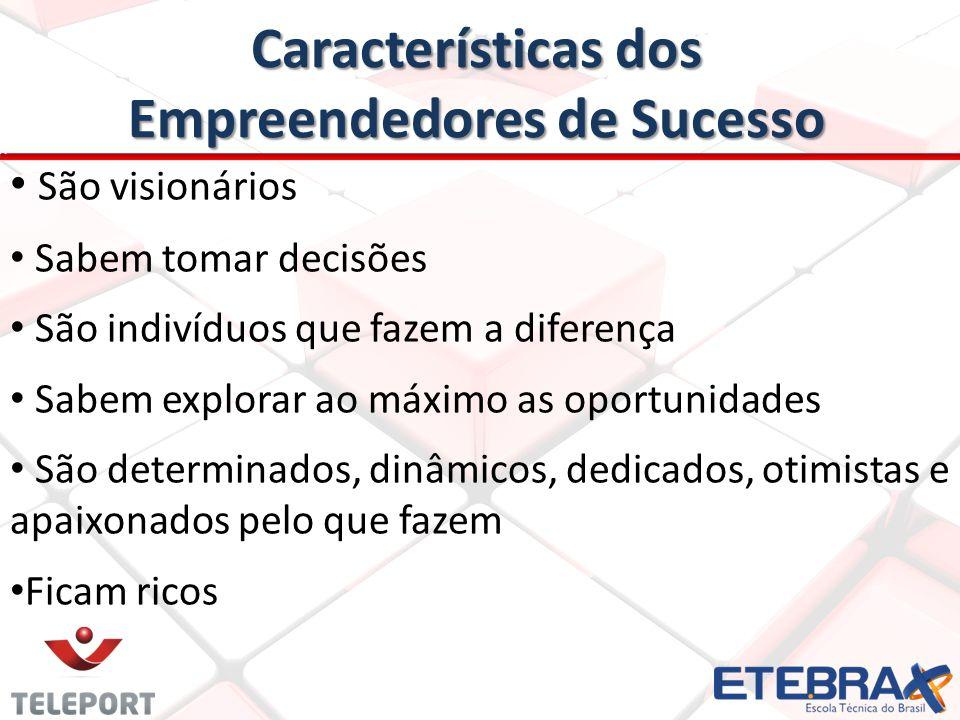 Características dos Empreendedores de Sucesso